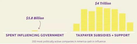 billions taxes